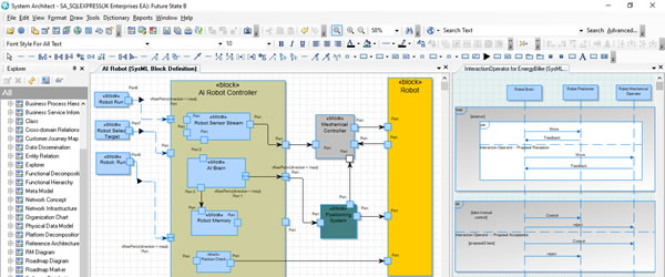 UNICOM® System Architect® now supports sysML®