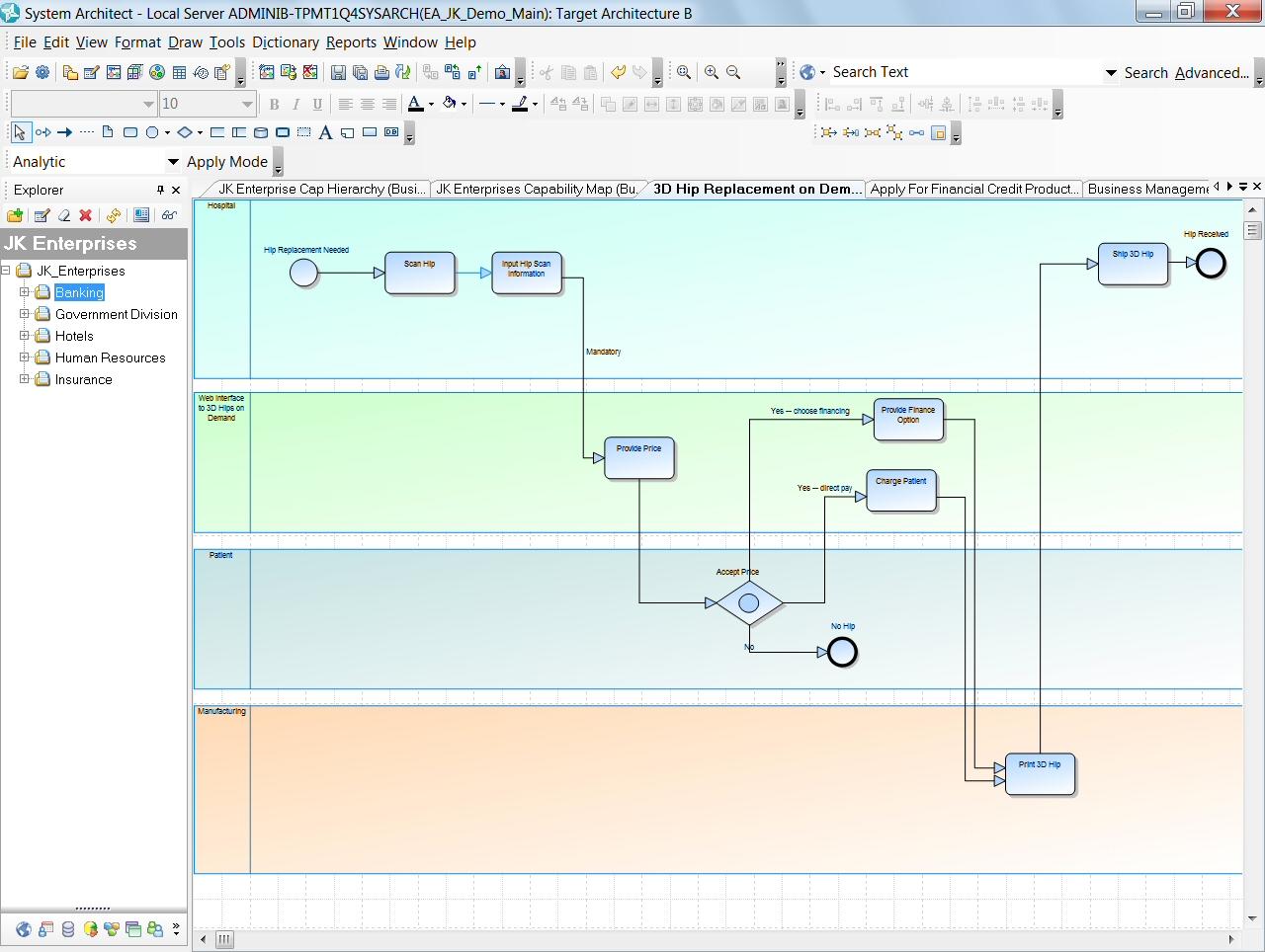 unicom systems teamblue system architect174